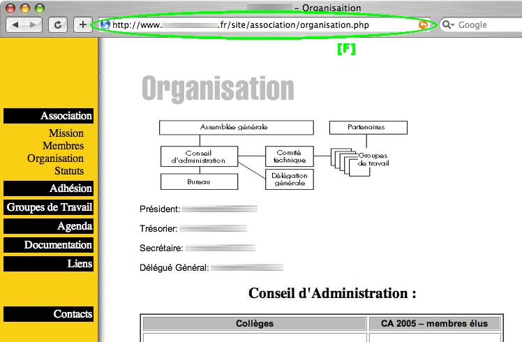 Visualisation de la page dans un navigateur