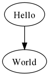 Hello -> World
